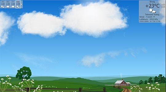 Wetterkarte für Sinzig