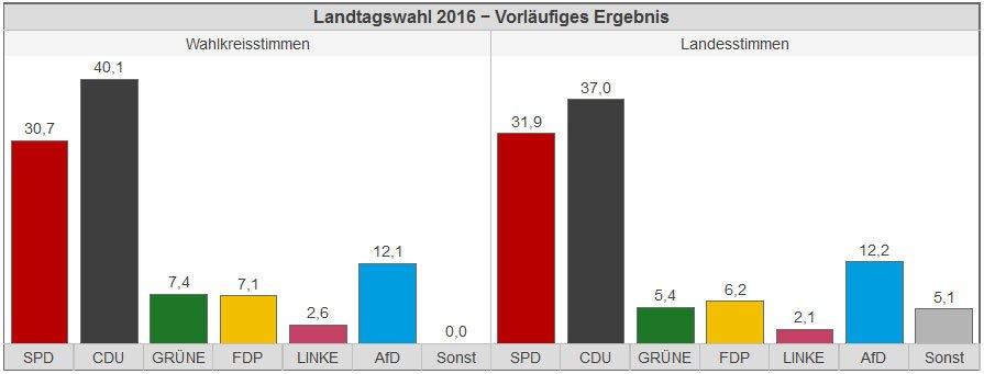 landtagswahl-badbreisig-2016-2