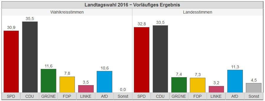 landtagswahl-remagen-2016-2