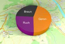 Bürgermeisterwahlen in Sinzig