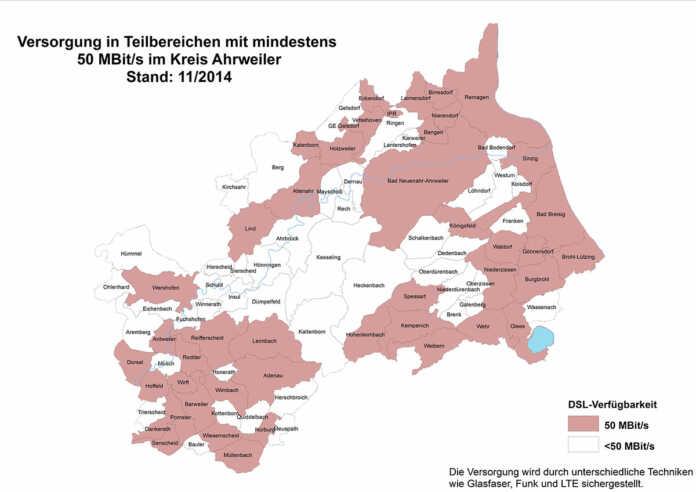 Digitalisierung im Kreis Ahrweiler schreitet voran