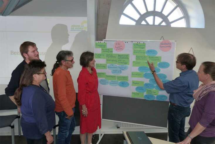 Workshop zur Bauleitplanung mit dem grünen Landtagsabgeordneten Andreas Hartenfels